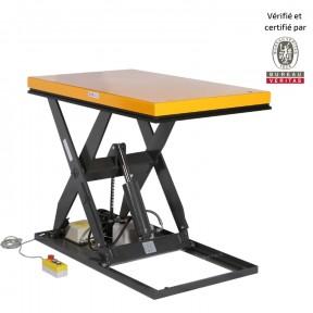 table elevatrice electrique 1000 kg