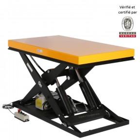 Table élévatrice électrique 2200 kg 1420 x 815 mm